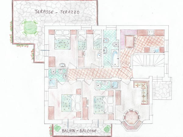 La planimetria Appartamento Pössnecker