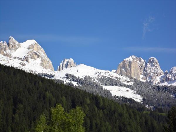 Panorama Soraga