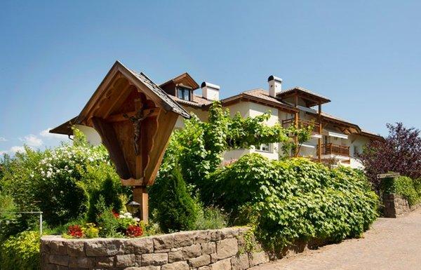 Photo exteriors in summer Angerheim