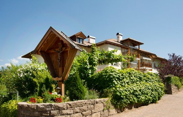 Foto esterno in estate Angerheim