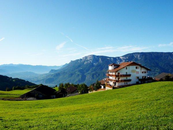 Lage Pension Schlaneiderhof Mölten