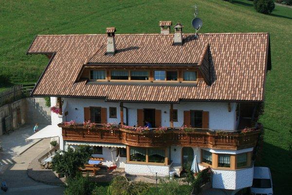 Sommer Präsentationsbild Ferienwohnungen auf dem Bauernhof Neu-Schötzerhof