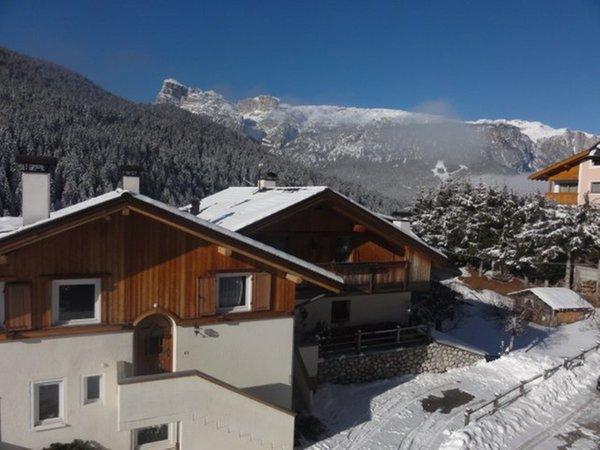 Photo exteriors in winter Montanara