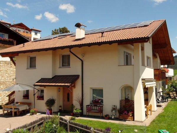 Sommer Präsentationsbild Ferienwohnungen Haus Sonnschein