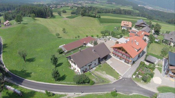 La posizione Appartamenti Winklerhof Riscone