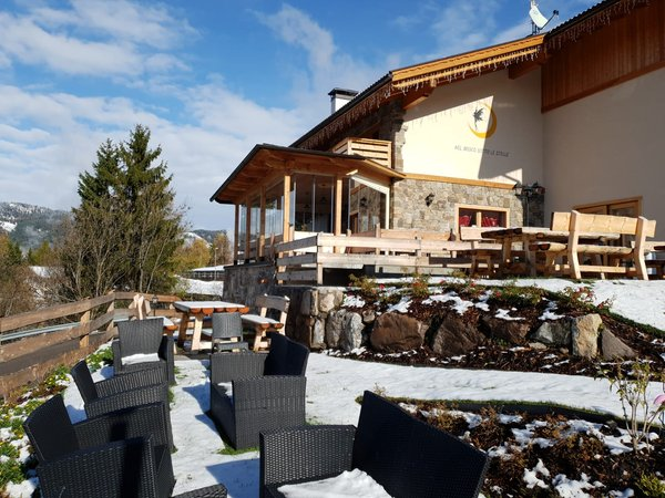 Foto invernale di presentazione Chalet Resort La Baita delle Fate